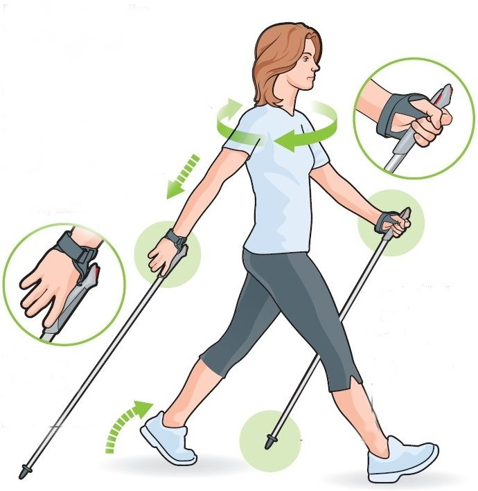 nordic walking szkolenie